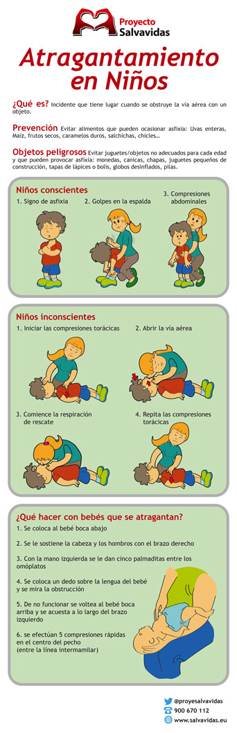 Child choking, how to react to choking in children