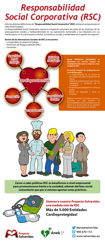 Infographics about CSR and cardioprotection.
