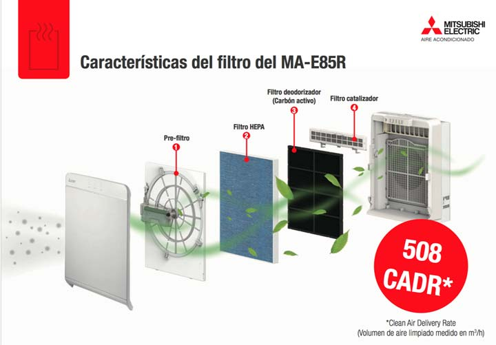 Air purifiers with HEPA filter from Mitsubishi Electric
